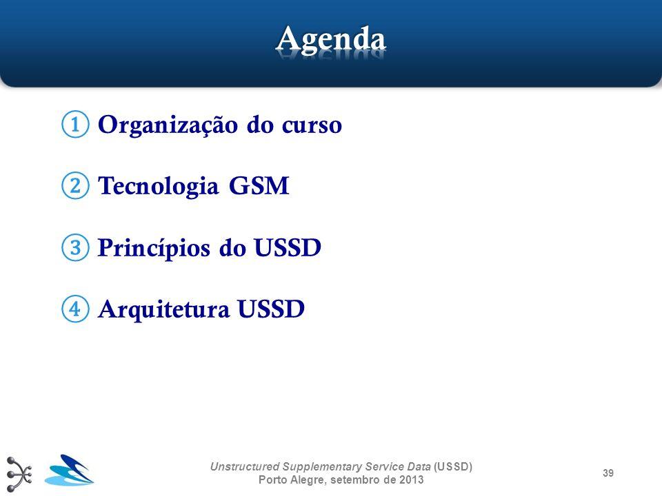 Organização do curso Tecnologia GSM Princípios do USSD Arquitetura USSD 39 Unstructured Supplementary Service Data (USSD) Porto Alegre, setembro de 20