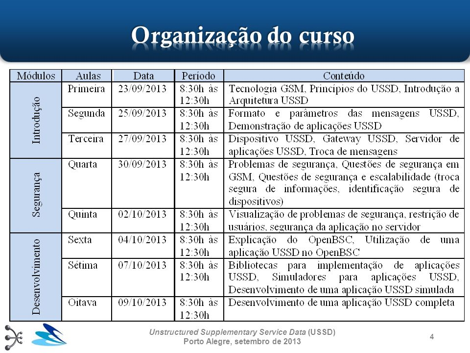 Organização do curso Tecnologia GSM Princípios do USSD Arquitetura USSD 5 Unstructured Supplementary Service Data (USSD) Porto Alegre, setembro de 2013
