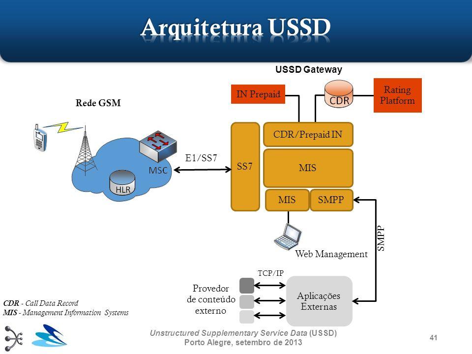 41 Unstructured Supplementary Service Data (USSD) Porto Alegre, setembro de 2013 Aplicações Externas Provedor de conteúdo externo SS7 CDR/Prepaid IN S