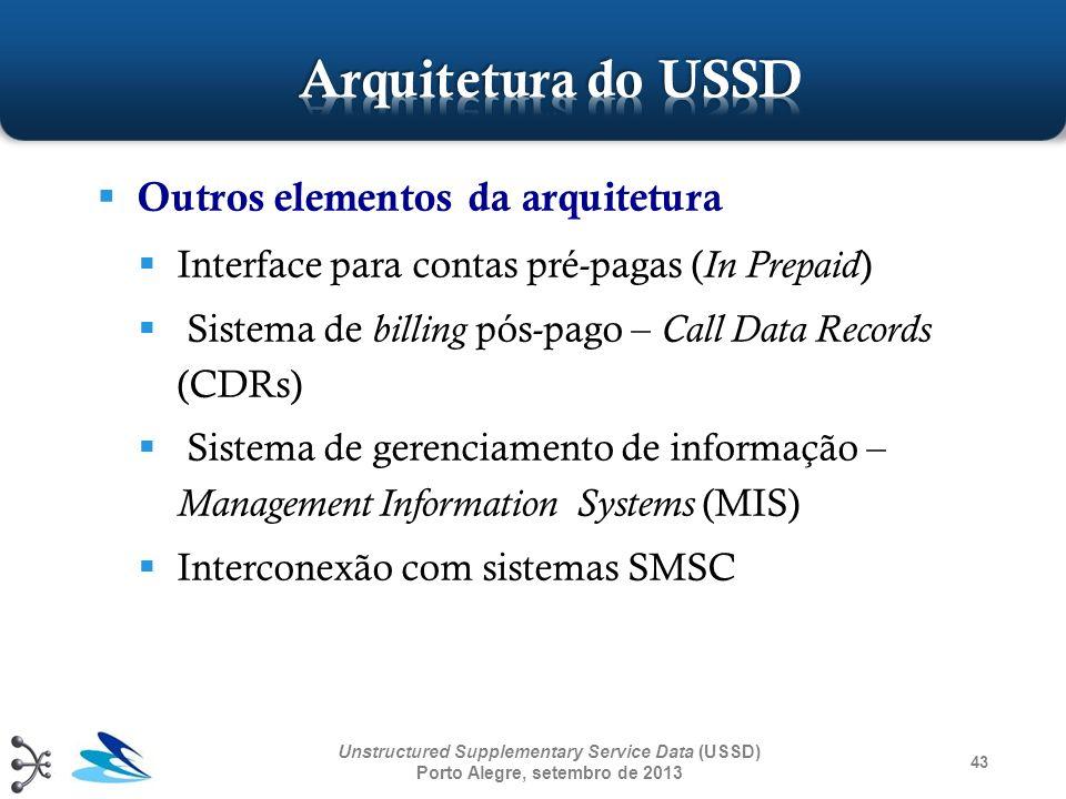 Outros elementos da arquitetura Interface para contas pré-pagas ( In Prepaid ) Sistema de billing pós-pago – Call Data Records (CDRs) Sistema de geren
