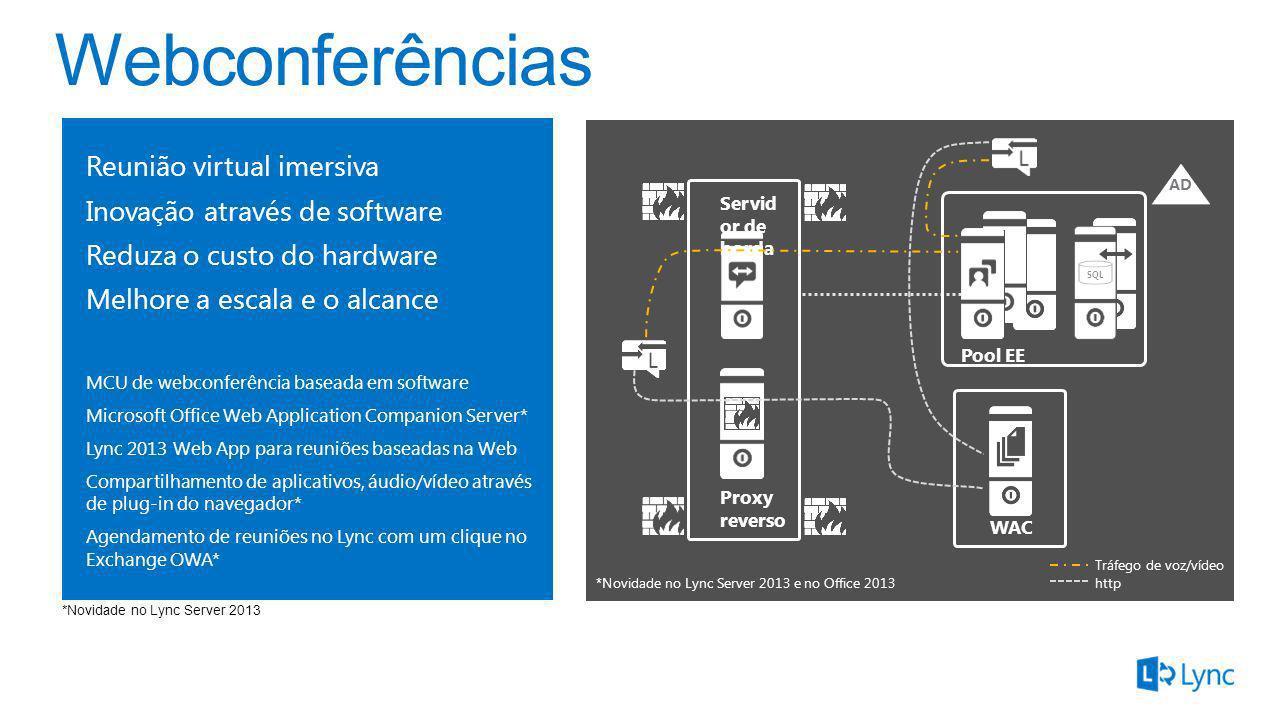 Reunião virtual imersiva Inovação através de software Reduza o custo do hardware Melhore a escala e o alcance MCU de webconferência baseada em softwar