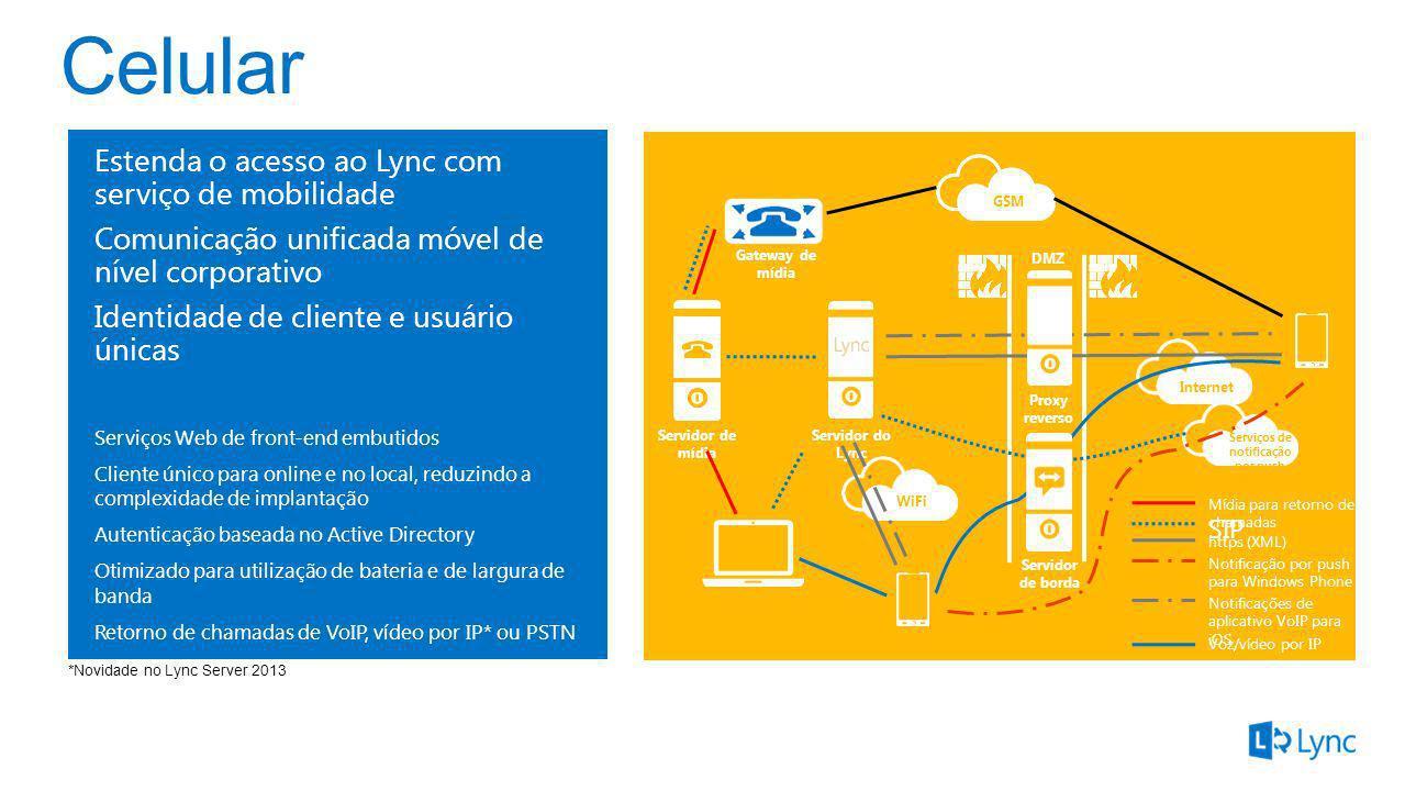 Estenda o acesso ao Lync com serviço de mobilidade Comunicação unificada móvel de nível corporativo Identidade de cliente e usuário únicas Serviços We