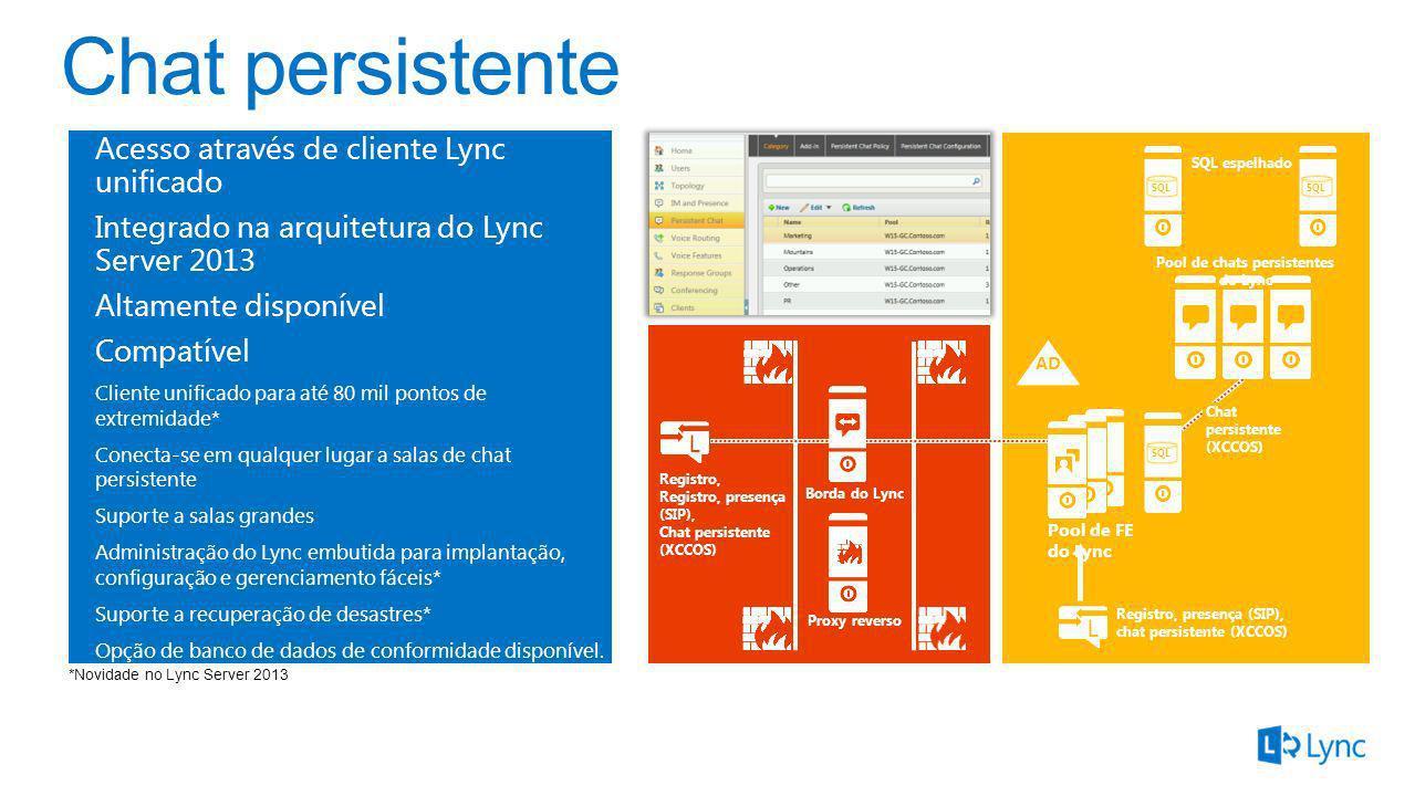 Acesso através de cliente Lync unificado Integrado na arquitetura do Lync Server 2013 Altamente disponível Compatível Cliente unificado para até 80 mi