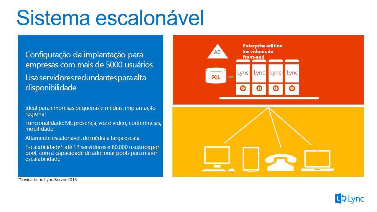Configuração da implantação para empresas com mais de 5000 usuários Usa servidores redundantes para alta disponibilidade Ideal para empresas pequenas