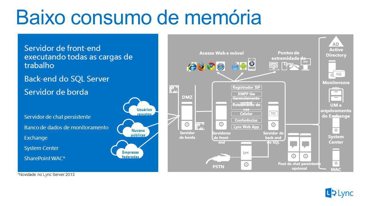 Servidor de front-end executando todas as cargas de trabalho Back-end do SQL Server Servidor de borda Servidor de chat persistente Banco de dados de m