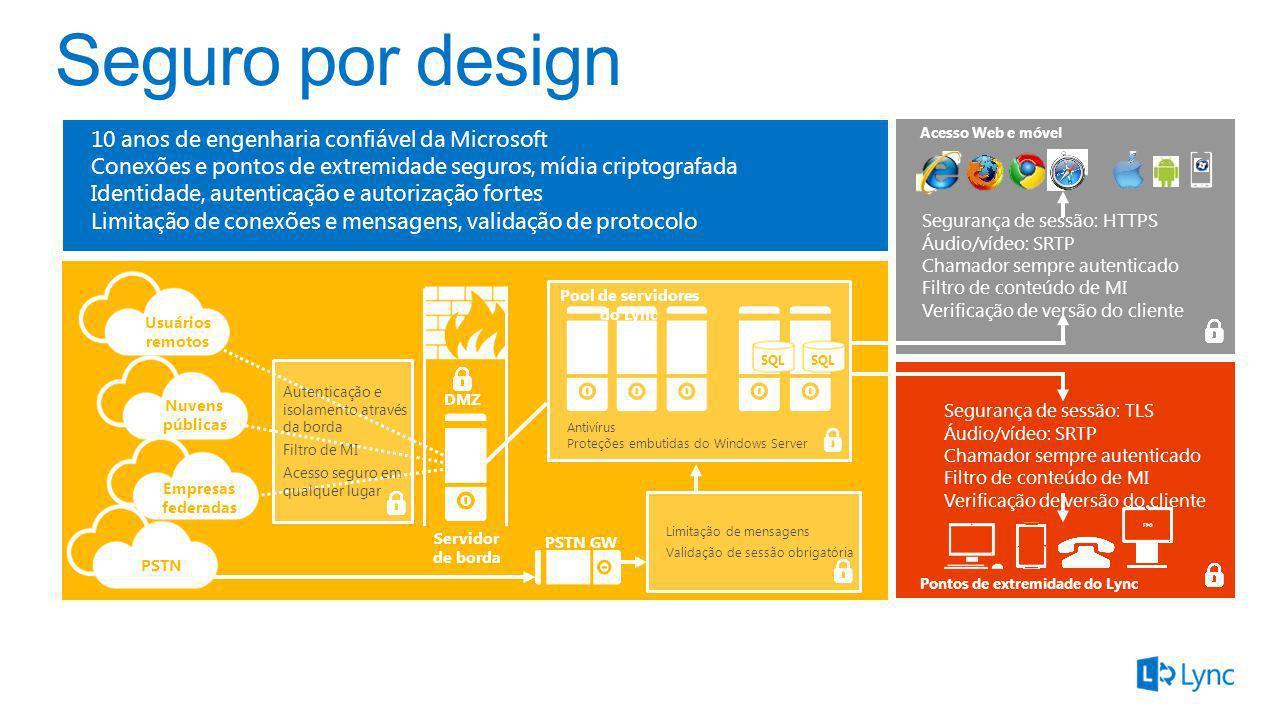 Antivírus Proteções embutidas do Windows Server 10 anos de engenharia confiável da Microsoft Conexões e pontos de extremidade seguros, mídia criptogra