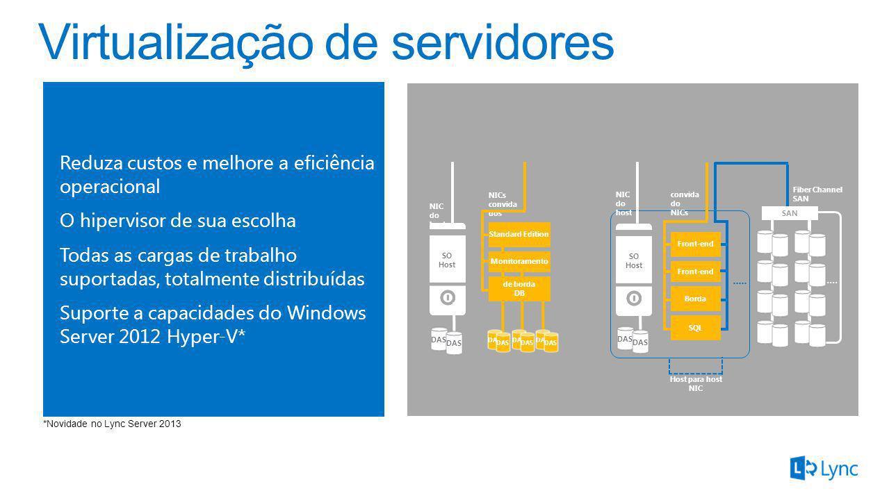 Reduza custos e melhore a eficiência operacional O hipervisor de sua escolha Todas as cargas de trabalho suportadas, totalmente distribuídas Suporte a