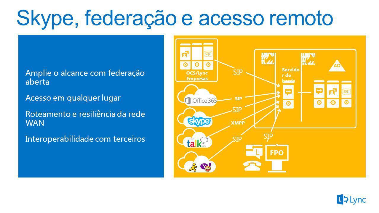 Amplie o alcance com federação aberta Acesso em qualquer lugar Roteamento e resiliência da rede WAN Interoperabilidade com terceiros OCS/Lync Empresas