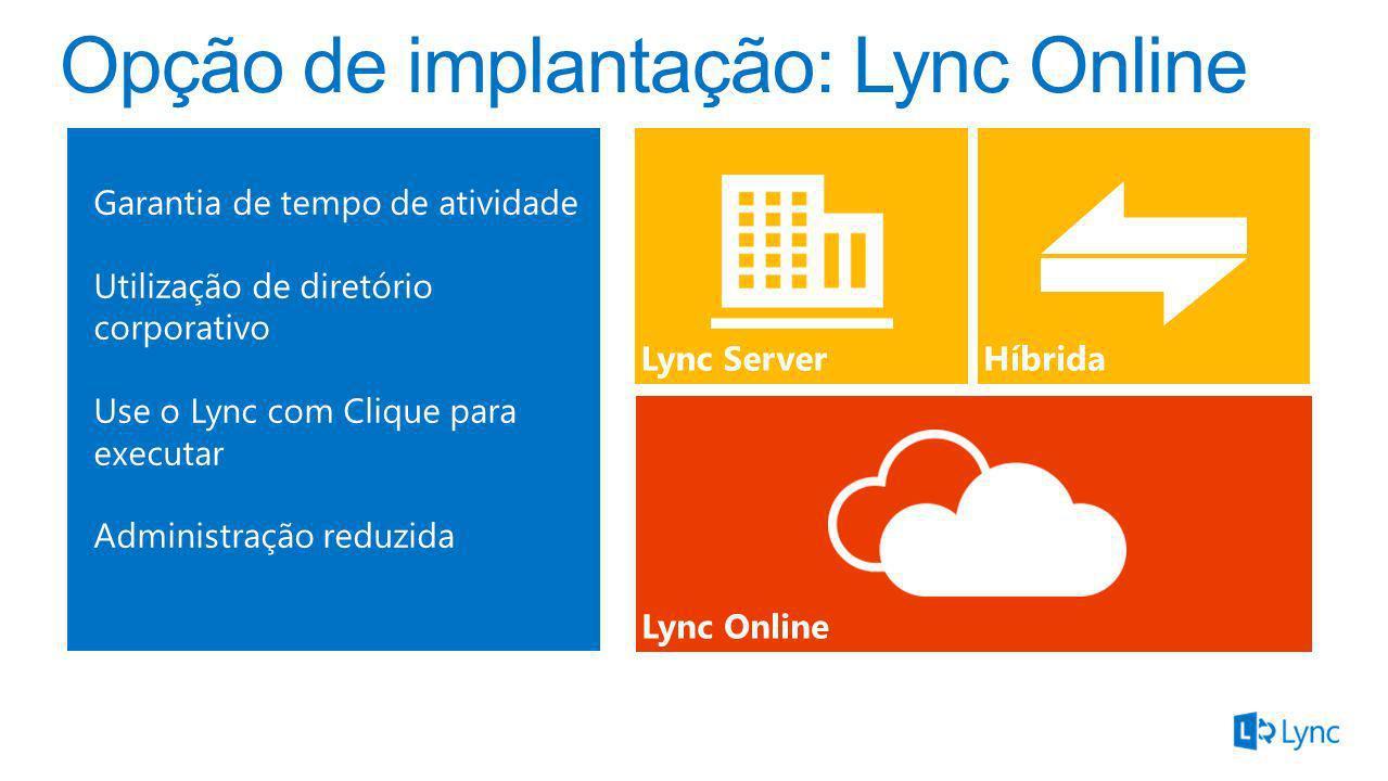 Lync Server Lync Online Híbrida Os usuário se dividem entre o Lync Server e o Lync Online Migração e Flexibilidade Potencialização de investimentos no local