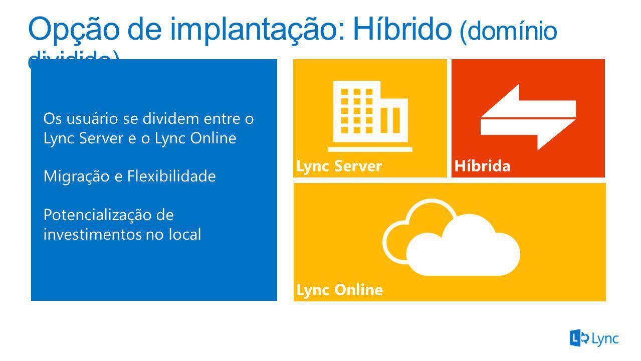 Lync Server Lync Online Híbrida Os usuário se dividem entre o Lync Server e o Lync Online Migração e Flexibilidade Potencialização de investimentos no