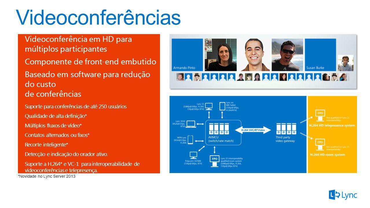 Antivírus Proteções embutidas do Windows Server 10 anos de engenharia confiável da Microsoft Conexões e pontos de extremidade seguros, mídia criptografada Identidade, autenticação e autorização fortes Limitação de conexões e mensagens, validação de protocolo Nuvens públicas Usuários remotos DMZ PSTN Empresas federadas Autenticação e isolamento através da borda Filtro de MI Acesso seguro em qualquer lugar Servidor de borda Pool de servidores do Lync Limitação de mensagens Validação de sessão obrigatória Acesso Web e móvel Pontos de extremidade do Lync SQL Segurança de sessão: TLS Áudio/vídeo: SRTP Chamador sempre autenticado Filtro de conteúdo de MI Verificação de versão do cliente Segurança de sessão: HTTPS Áudio/vídeo: SRTP Chamador sempre autenticado Filtro de conteúdo de MI Verificação de versão do cliente FPO PSTN GW