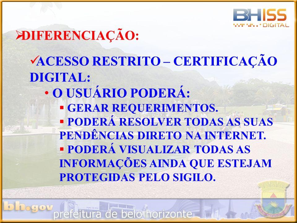 ARTEFATOS PUBLICADOS: MODELO CONCEITUAL – Processos de negócio, serviços informatizados e o fluxo das transações, com instruções para envio e recebimento de mensagens.