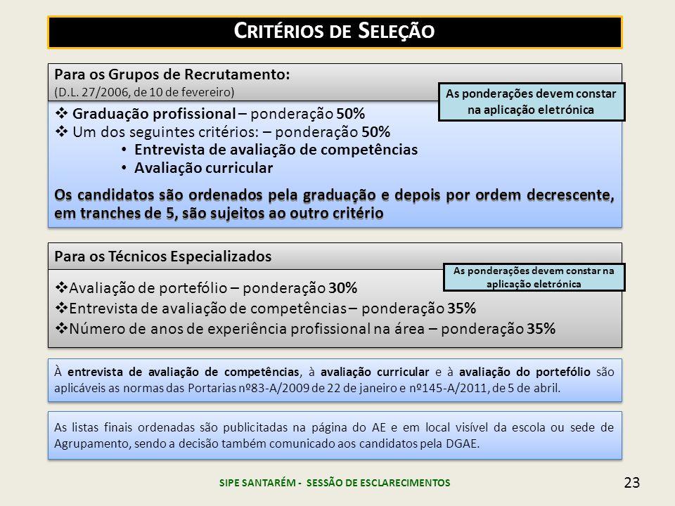 23 C RITÉRIOS DE S ELEÇÃO Graduação profissional – ponderação 50% Um dos seguintes critérios: – ponderação 50% Entrevista de avaliação de competências
