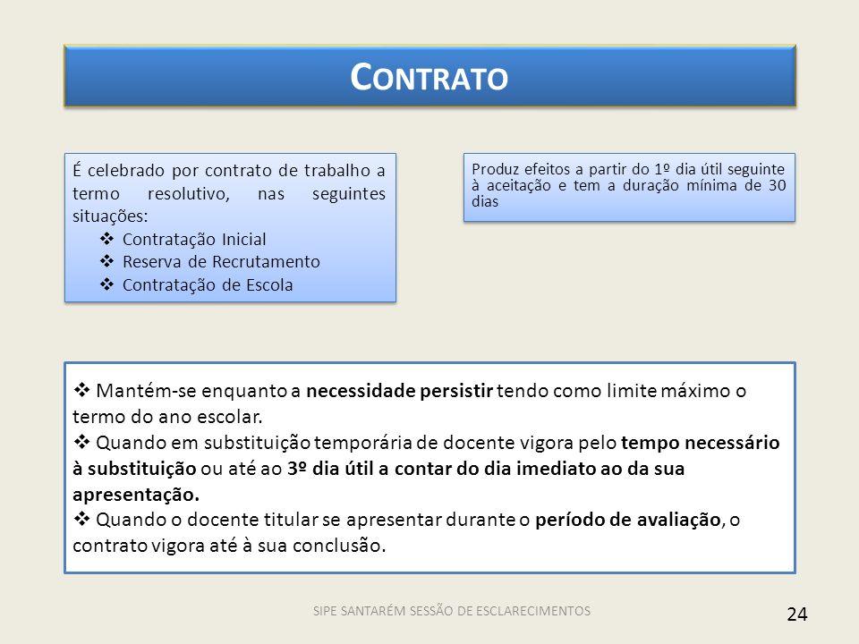 24 C ONTRATO É celebrado por contrato de trabalho a termo resolutivo, nas seguintes situações: Contratação Inicial Reserva de Recrutamento Contratação