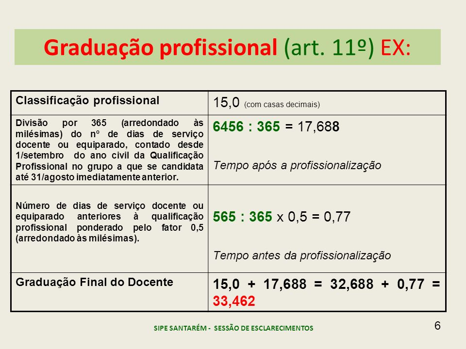 Classificação profissional 15,0 (com casas decimais) Divisão por 365 (arredondado às milésimas) do nº de dias de serviço docente ou equiparado, contad