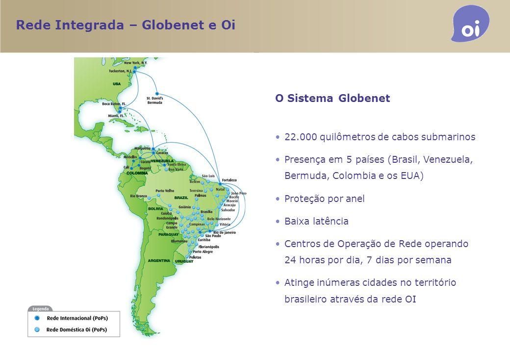 Rede Integrada – Globenet e Oi O Sistema Globenet 22.000 quilômetros de cabos submarinos Presença em 5 países (Brasil, Venezuela, Bermuda, Colombia e