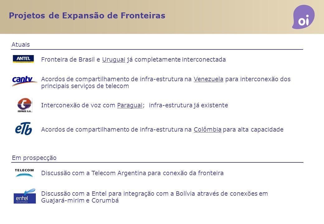 Projetos de Expansão de Fronteiras Interconexão de voz com Paraguai; infra-estrutura já existente Fronteira de Brasil e Uruguai já completamente inter