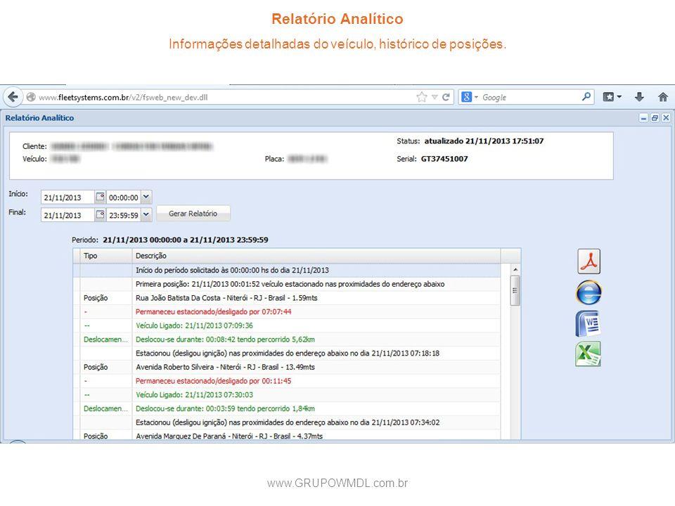 Relatório Analítico Informações detalhadas do veículo, histórico de posições. www.GRUPOWMDL.com.br