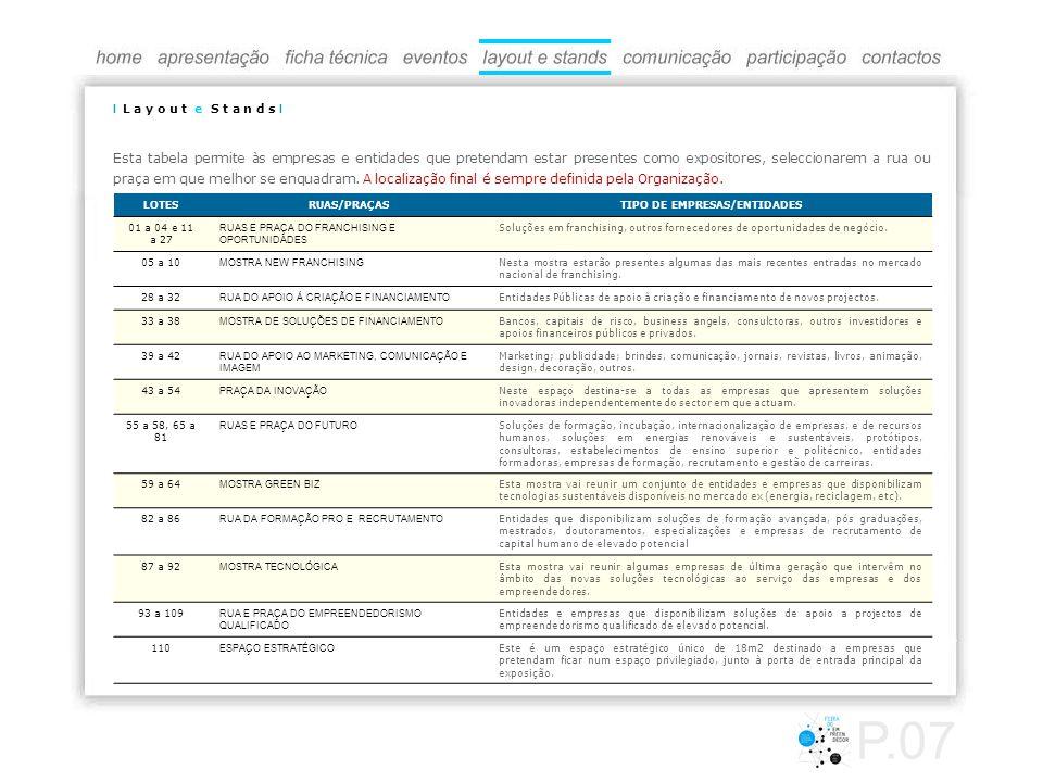 I L a y o u t e S t a n d s I P.07 LOTESRUAS/PRAÇASTIPO DE EMPRESAS/ENTIDADES 01 a 04 e 11 a 27 RUAS E PRAÇA DO FRANCHISING E OPORTUNIDADES Soluções e