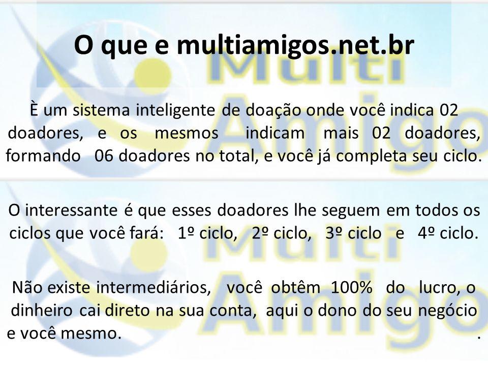 O que e multiamigos.net.br È um sistema inteligente de doação onde você indica 02 doadores, e os mesmos indicam mais 02 doadores, formando 06 doadores