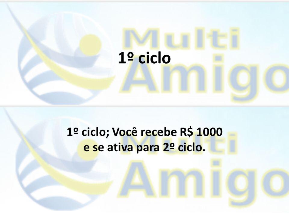 1º ciclo 1º ciclo; Você recebe R$ 1000 e se ativa para 2º ciclo.