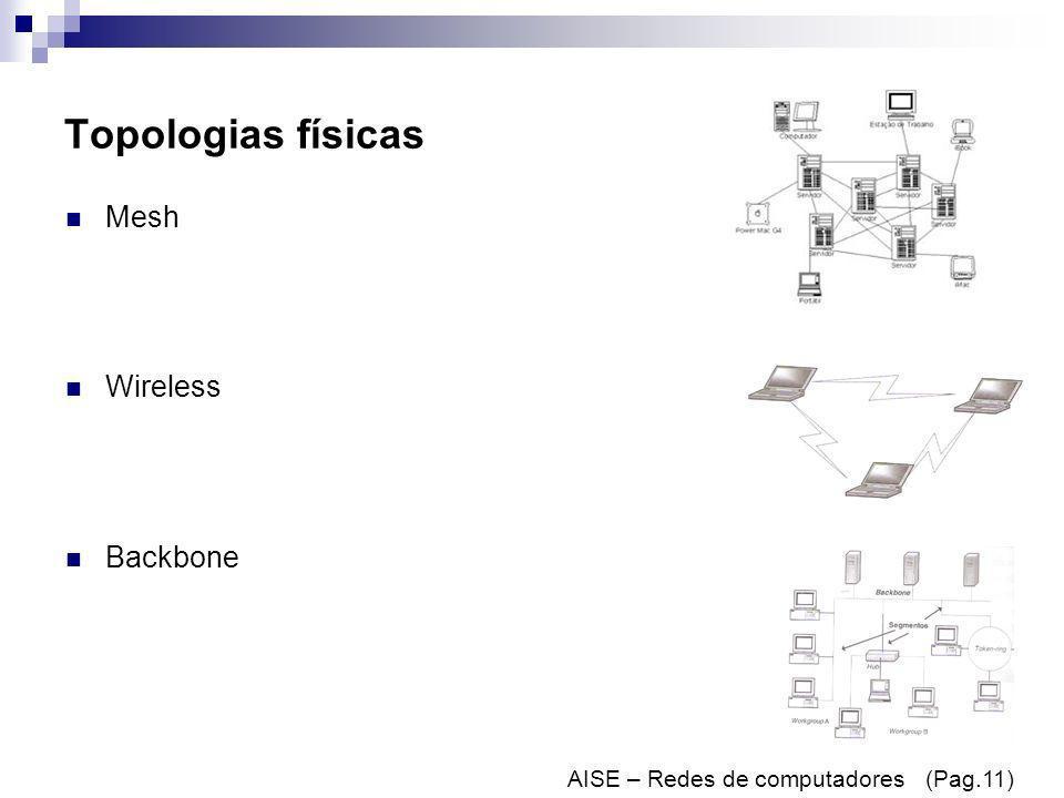 Topologias físicas AISE – Redes de computadores (Pag.11) Mesh Wireless Backbone