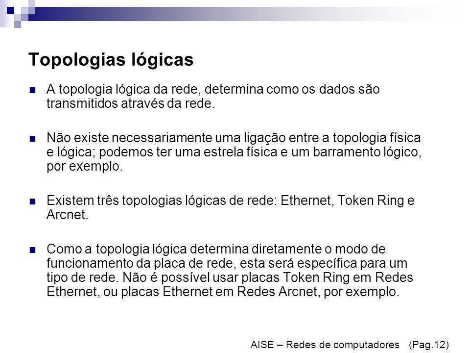 Topologias lógicas A topologia lógica da rede, determina como os dados são transmitidos através da rede. Não existe necessariamente uma ligação entre
