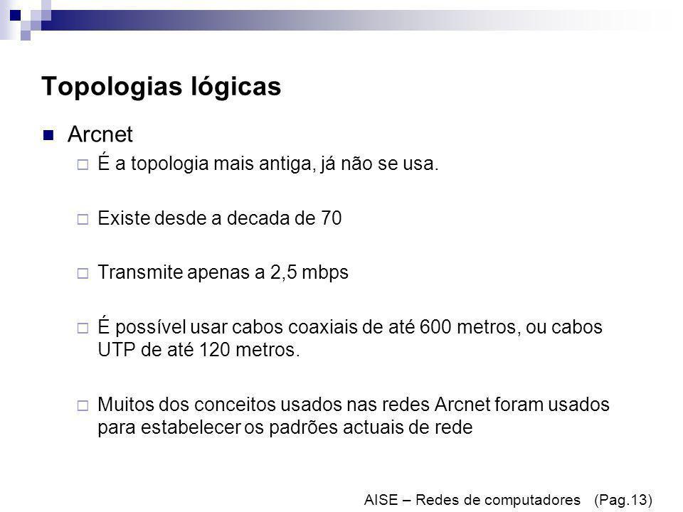 Topologias lógicas Arcnet É a topologia mais antiga, já não se usa. Existe desde a decada de 70 Transmite apenas a 2,5 mbps É possível usar cabos coax