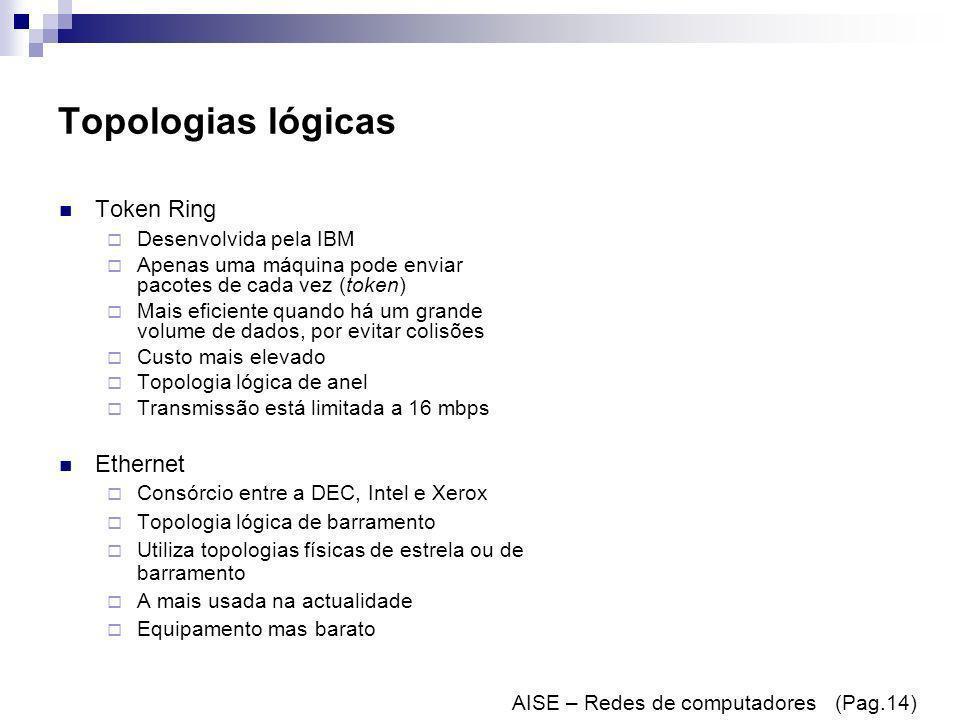 Topologias lógicas Token Ring Desenvolvida pela IBM Apenas uma máquina pode enviar pacotes de cada vez (token) Mais eficiente quando há um grande volu