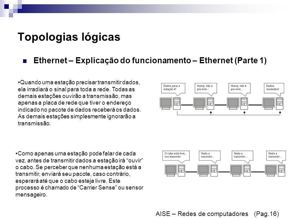 Topologias lógicas Ethernet – Explicação do funcionamento – Ethernet (Parte 1) AISE – Redes de computadores (Pag.16) Quando uma estação precisar trans