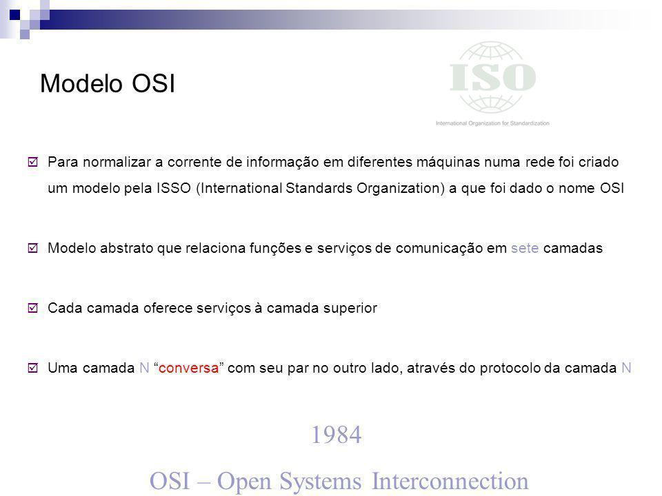 Modelo OSI Para normalizar a corrente de informação em diferentes máquinas numa rede foi criado um modelo pela ISSO (International Standards Organizat