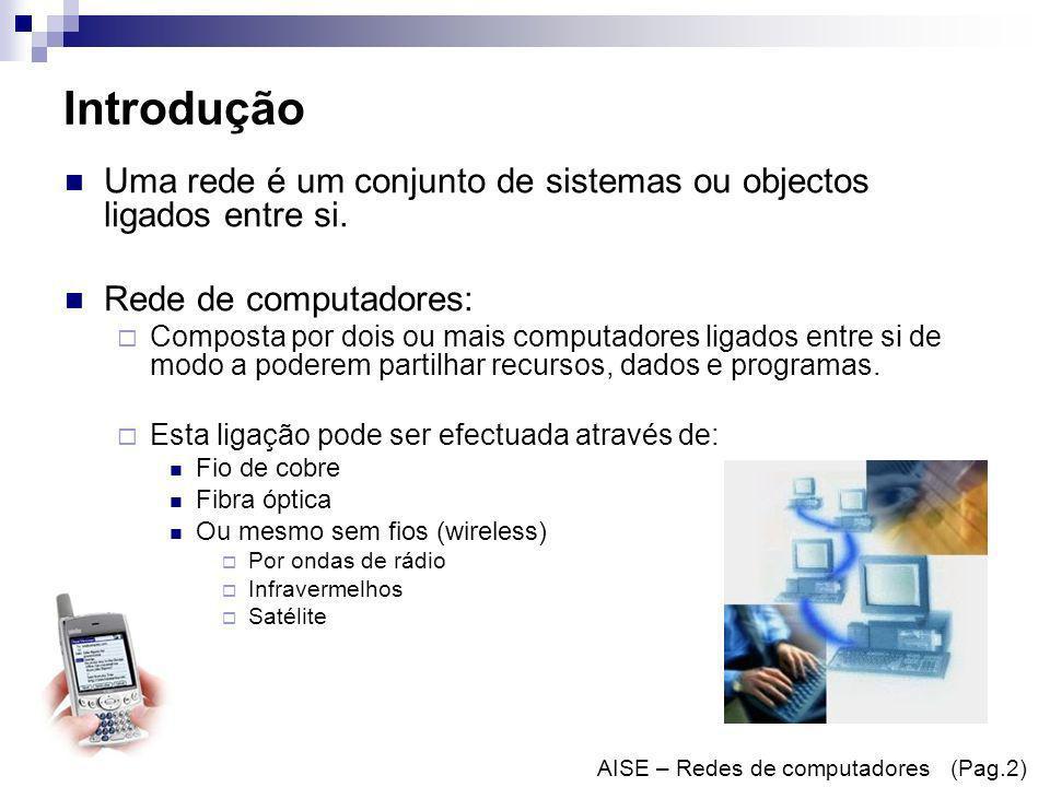 Introdução Uma rede é um conjunto de sistemas ou objectos ligados entre si. Rede de computadores: Composta por dois ou mais computadores ligados entre