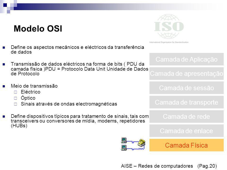 Modelo OSI Define os aspectos mecânicos e eléctricos da transferência de dados Transmissão de dados eléctricos na forma de bits ( PDU da camada física