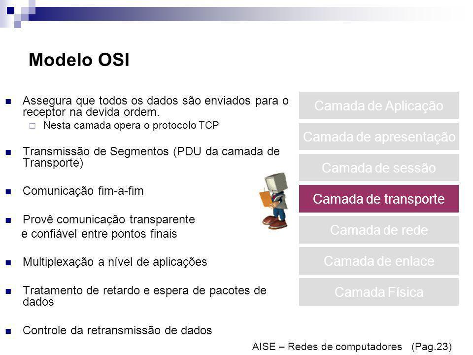 Modelo OSI Assegura que todos os dados são enviados para o receptor na devida ordem. Nesta camada opera o protocolo TCP Transmissão de Segmentos (PDU