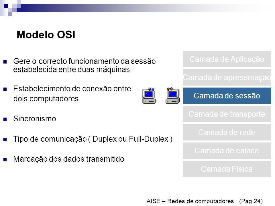 Modelo OSI Gere o correcto funcionamento da sessão estabelecida entre duas máquinas Estabelecimento de conexão entre dois computadores Sincronismo Tip