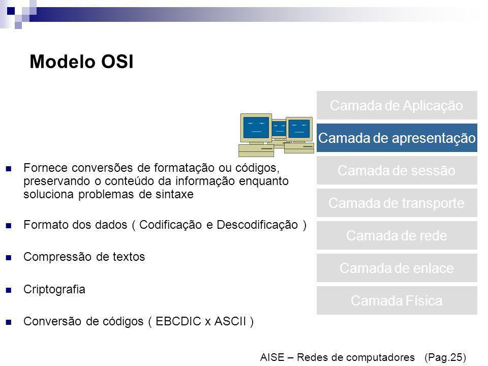 Modelo OSI Fornece conversões de formatação ou códigos, preservando o conteúdo da informação enquanto soluciona problemas de sintaxe Formato dos dados