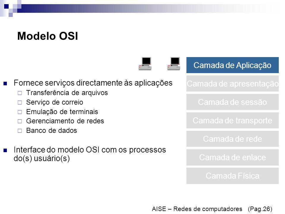 Modelo OSI Fornece serviços directamente às aplicações Transferência de arquivos Serviço de correio Emulação de terminais Gerenciamento de redes Banco
