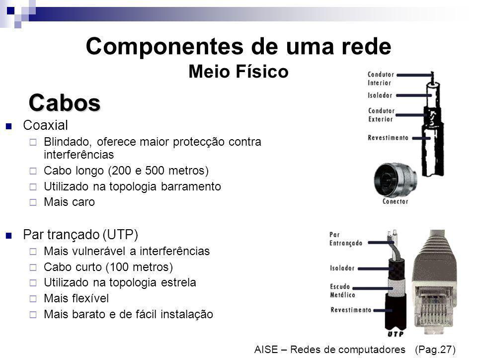 Componentes de uma rede Meio Físico Coaxial Blindado, oferece maior protecção contra interferências Cabo longo (200 e 500 metros) Utilizado na topolog