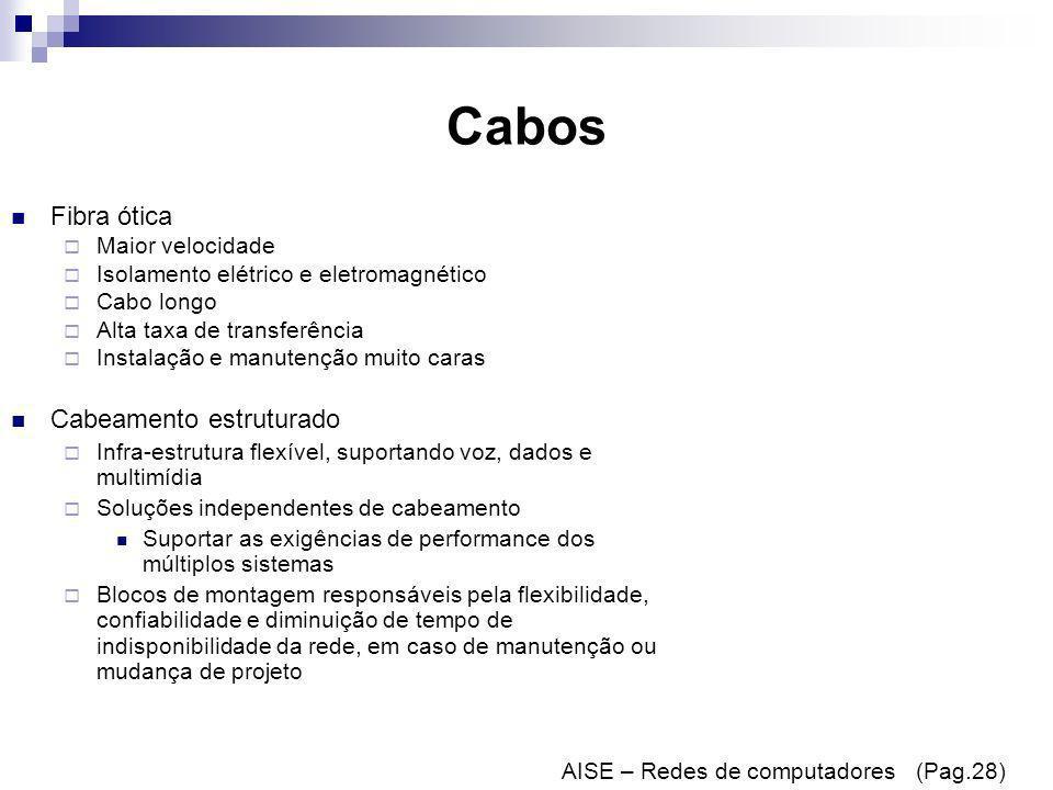 Cabos Fibra ótica Maior velocidade Isolamento elétrico e eletromagnético Cabo longo Alta taxa de transferência Instalação e manutenção muito caras Cab