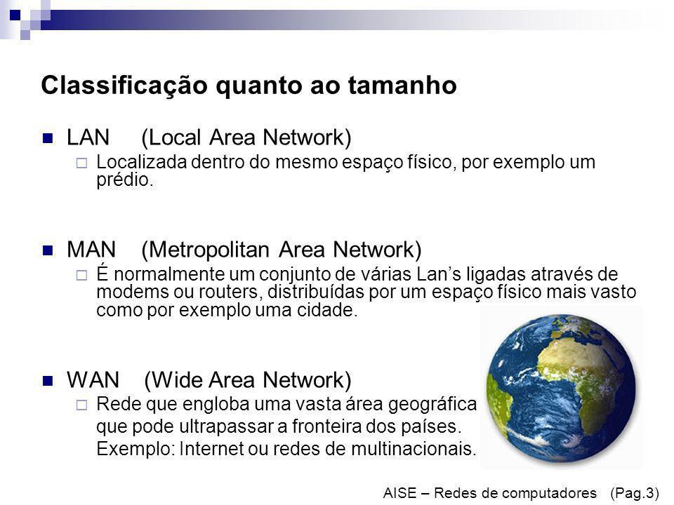 Classificação quanto ao tamanho LAN (Local Area Network) Localizada dentro do mesmo espaço físico, por exemplo um prédio. MAN (Metropolitan Area Netwo