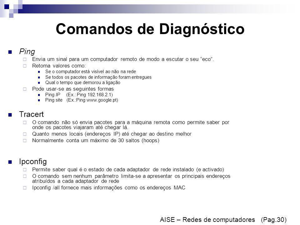 Comandos de Diagnóstico Ping Envia um sinal para um computador remoto de modo a escutar o seu eco. Retoma valores como: Se o computador está visível a