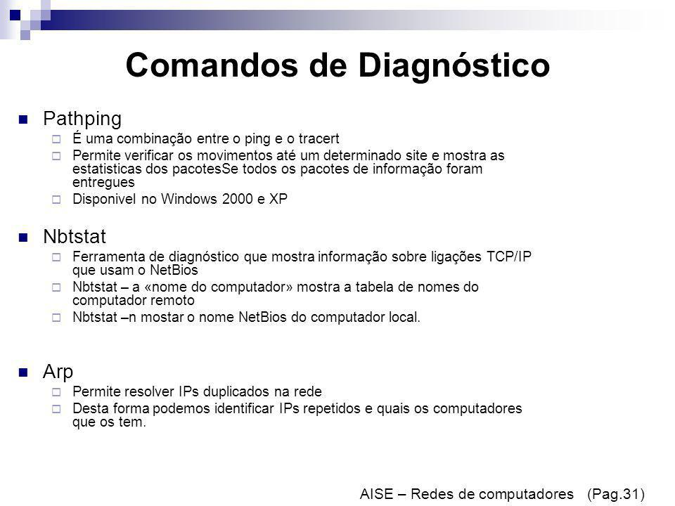 Comandos de Diagnóstico Pathping É uma combinação entre o ping e o tracert Permite verificar os movimentos até um determinado site e mostra as estatis
