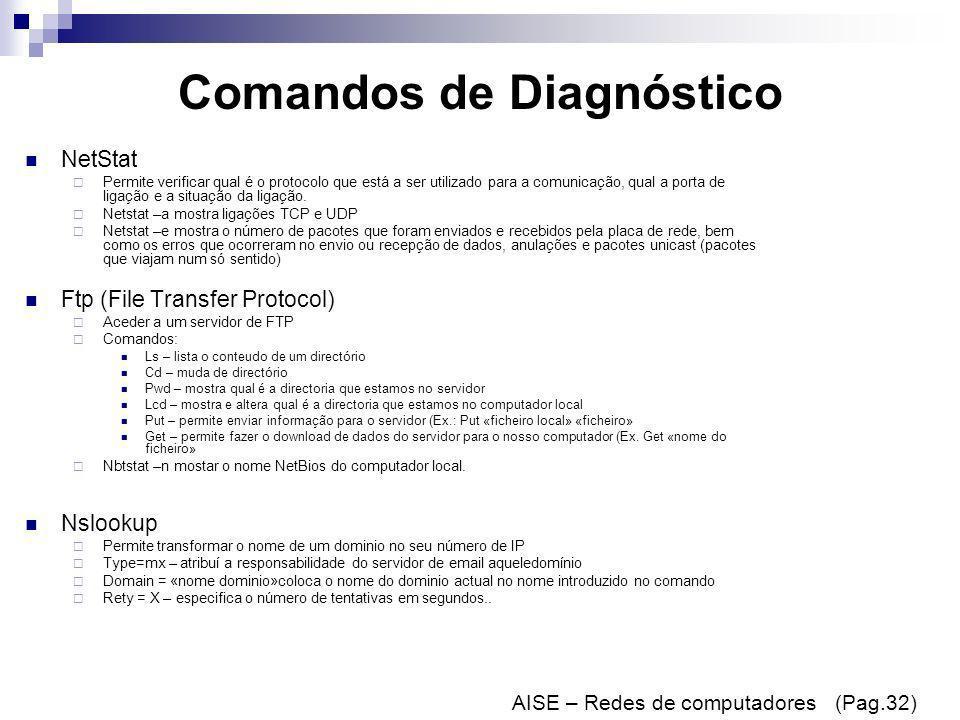 Comandos de Diagnóstico NetStat Permite verificar qual é o protocolo que está a ser utilizado para a comunicação, qual a porta de ligação e a situação