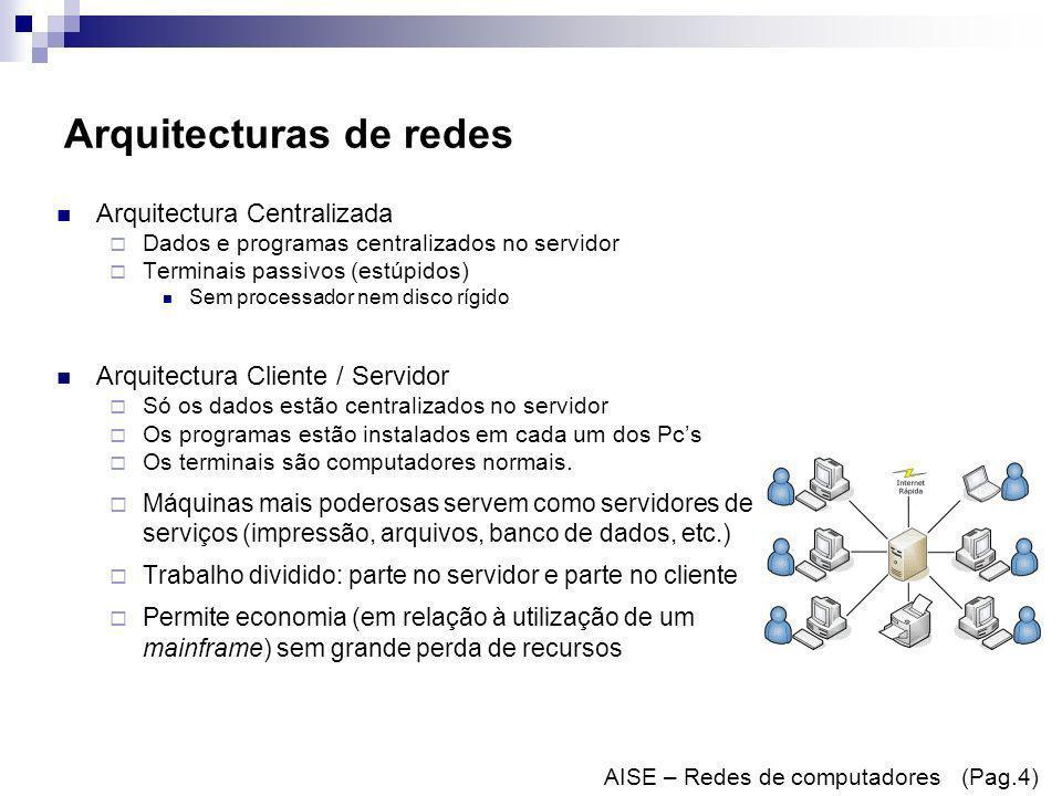 Modelo OSI Fornece conversões de formatação ou códigos, preservando o conteúdo da informação enquanto soluciona problemas de sintaxe Formato dos dados ( Codificação e Descodificação ) Compressão de textos Criptografia Conversão de códigos ( EBCDIC x ASCII ) AISE – Redes de computadores (Pag.25) Camada de transporte Camada de sessão Camada de apresentação Camada de rede Camada de Aplicação Camada de enlace Camada Física