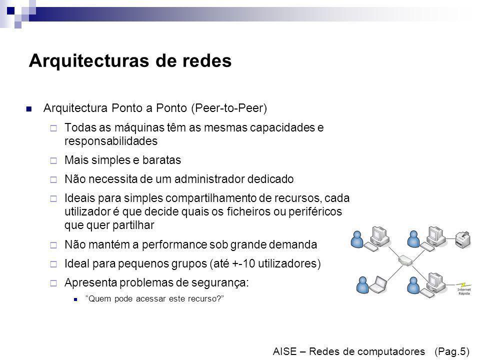 Topologias lógicas Ethernet – Explicação do funcionamento – Ethernet (Parte 1) AISE – Redes de computadores (Pag.16) Quando uma estação precisar transmitir dados, ela irradiará o sinal para toda a rede.