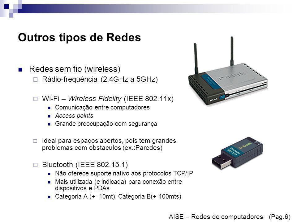Outros tipos de Redes Redes sem fio (wireless) Rádio-freqüência (2.4GHz a 5GHz) Wi-Fi – Wireless Fidelity (IEEE 802.11x) Comunicação entre computadore
