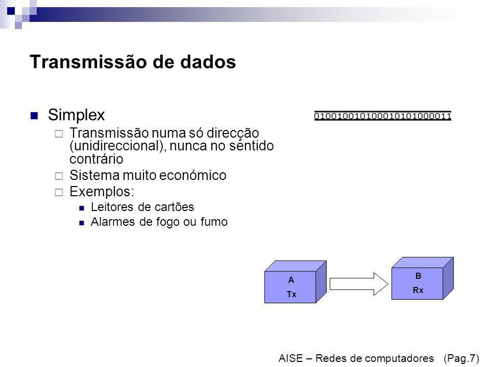 Transmissão de dados Simplex Transmissão numa só direcção (unidireccional), nunca no sentido contrário Sistema muito económico Exemplos: Leitores de c