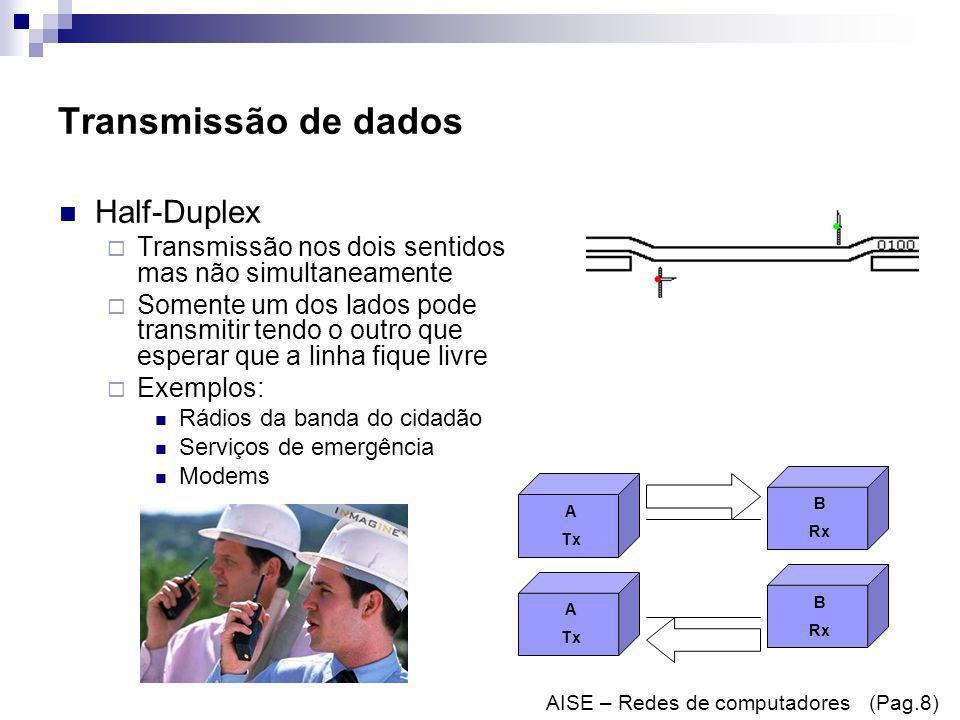 Transmissão de dados Full-Duplex Comunicação simultânea nos dois sentidos Exemplos: Linha telefónica Adsl AISE – Redes de computadores (Pag.9) A Tx B Rx