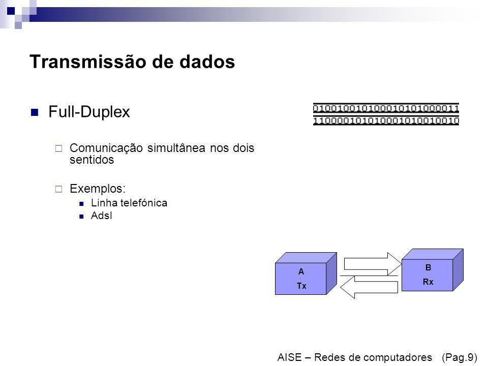 Transmissão de dados Full-Duplex Comunicação simultânea nos dois sentidos Exemplos: Linha telefónica Adsl AISE – Redes de computadores (Pag.9) A Tx B