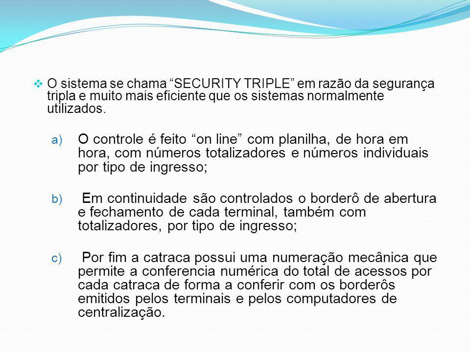 Expo-Acesso Rua Ludovico Cavinatto, 1432 Pavilhões da Festa da Uva - Caxias do Sul – RS c.conci@exposuldobrasil.com.br (54) 3027.7065 (54) 7811-3922